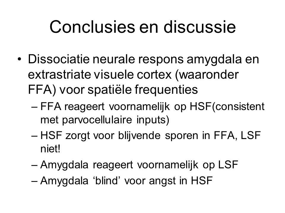 Conclusies en discussie Dissociatie neurale respons amygdala en extrastriate visuele cortex (waaronder FFA) voor spatiële frequenties –FFA reageert voornamelijk op HSF(consistent met parvocellulaire inputs) –HSF zorgt voor blijvende sporen in FFA, LSF niet.