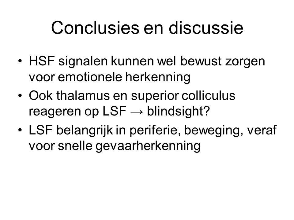 Conclusies en discussie HSF signalen kunnen wel bewust zorgen voor emotionele herkenning Ook thalamus en superior colliculus reageren op LSF → blindsi
