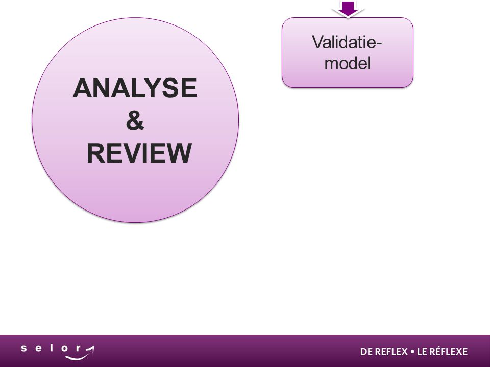 Validatie- model ANALYSE & REVIEW ANALYSE & REVIEW