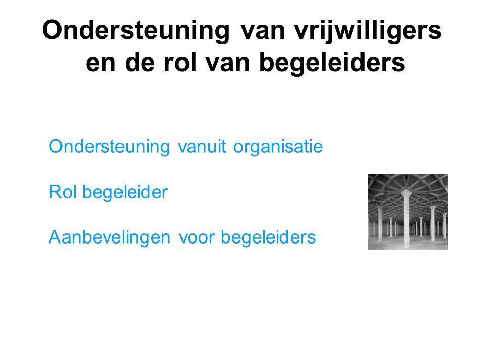 Ondersteuning van vrijwilligers en de rol van begeleiders Ondersteuning vanuit organisatie Rol begeleider Aanbevelingen voor begeleiders