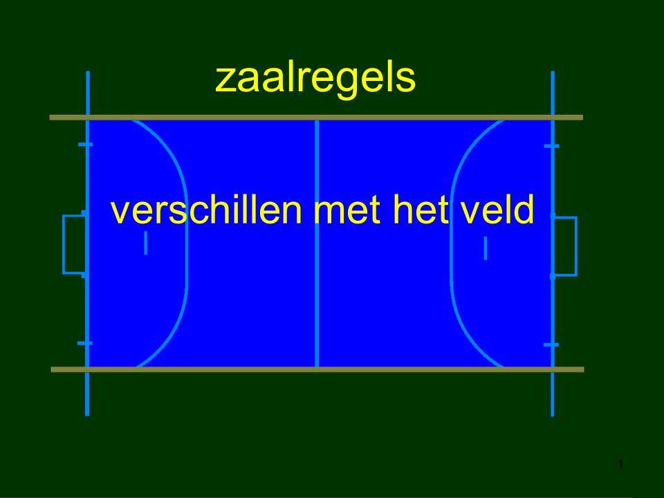 22 Zaal (verschil met veld) Foutieve wissel; strafcorner Max 6 spelers, min 4 bij aanvangAfstand is 3m i.p.v.