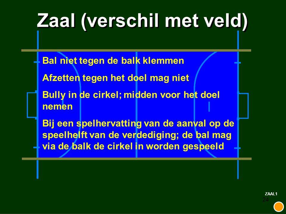 24 Zaal (verschil met veld) ZAAL1 Bal niet tegen de balk klemmen Afzetten tegen het doel mag niet Bully in de cirkel; midden voor het doel nemen Bij e
