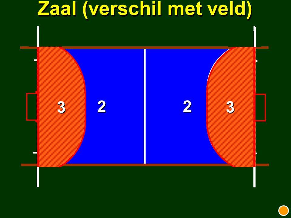 24 Zaal (verschil met veld) ZAAL1 Bal niet tegen de balk klemmen Afzetten tegen het doel mag niet Bully in de cirkel; midden voor het doel nemen Bij een spelhervatting van de aanval op de speelhelft van de verdediging; de bal mag via de balk de cirkel in worden gespeeld