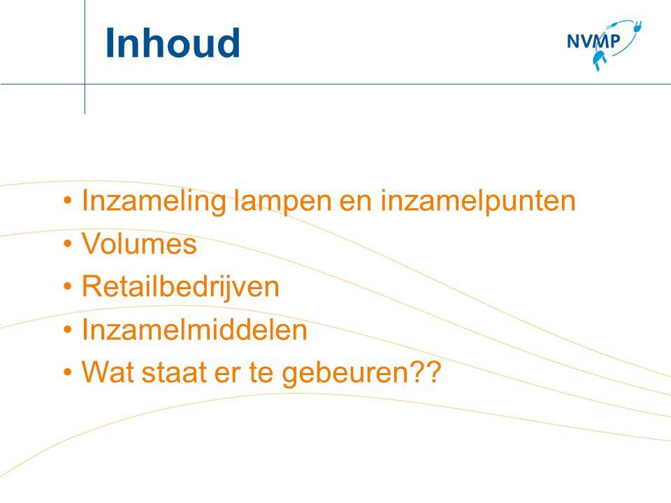 Inhoud Naam spreker, datum Inzameling lampen en inzamelpunten Volumes Retailbedrijven Inzamelmiddelen Wat staat er te gebeuren??