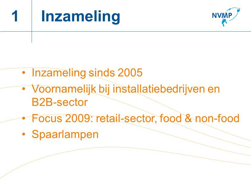 Naam spreker, datum 1 Inzameling sinds 2005 Voornamelijk bij installatiebedrijven en B2B-sector Focus 2009: retail-sector, food & non-food Spaarlampen Inzameling