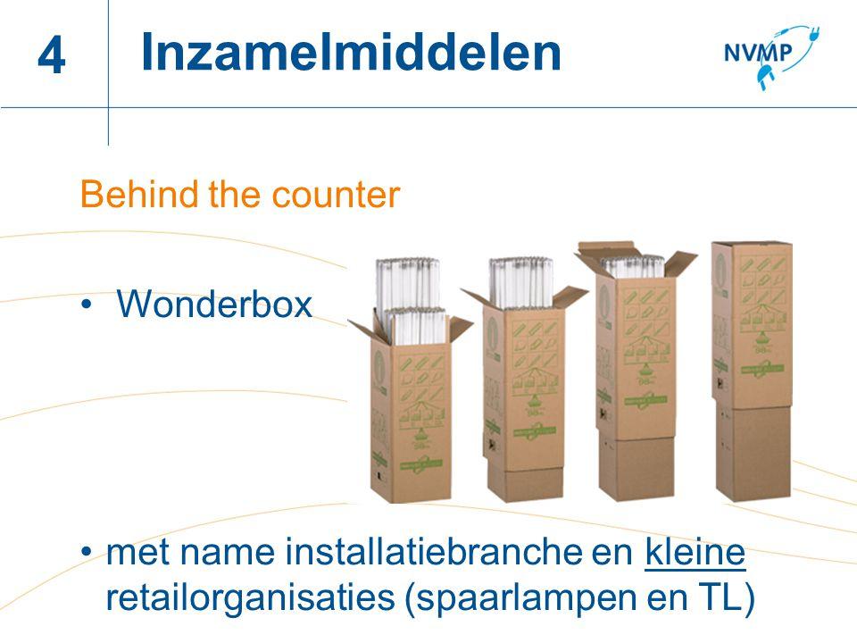 Naam spreker, datum 4 Behind the counter Wonderbox met name installatiebranche en kleine retailorganisaties (spaarlampen en TL) Inzamelmiddelen