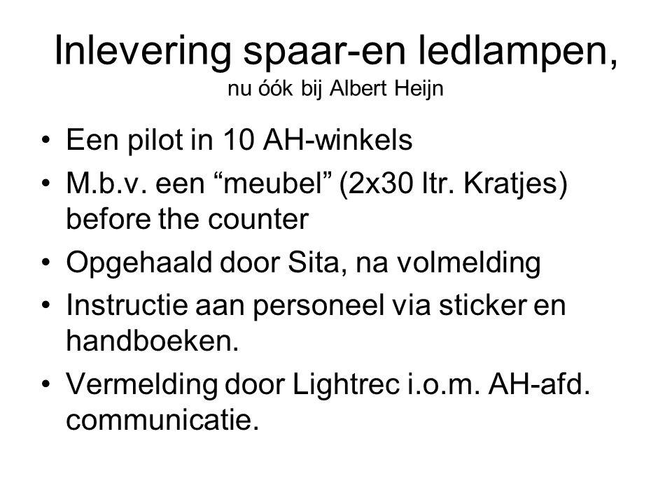 Inlevering spaar-en ledlampen, nu óók bij Albert Heijn Een pilot in 10 AH-winkels M.b.v.