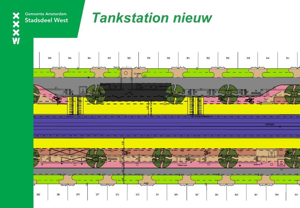 Tankstation nieuw