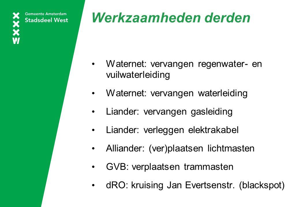 Werkzaamheden derden Waternet: vervangen regenwater- en vuilwaterleiding Waternet: vervangen waterleiding Liander: vervangen gasleiding Liander: verle
