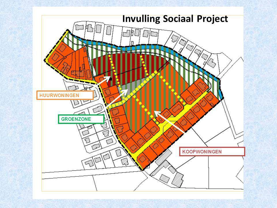 Invulling Sociaal Project HUURWONINGEN GROENZONE KOOPWONINGEN