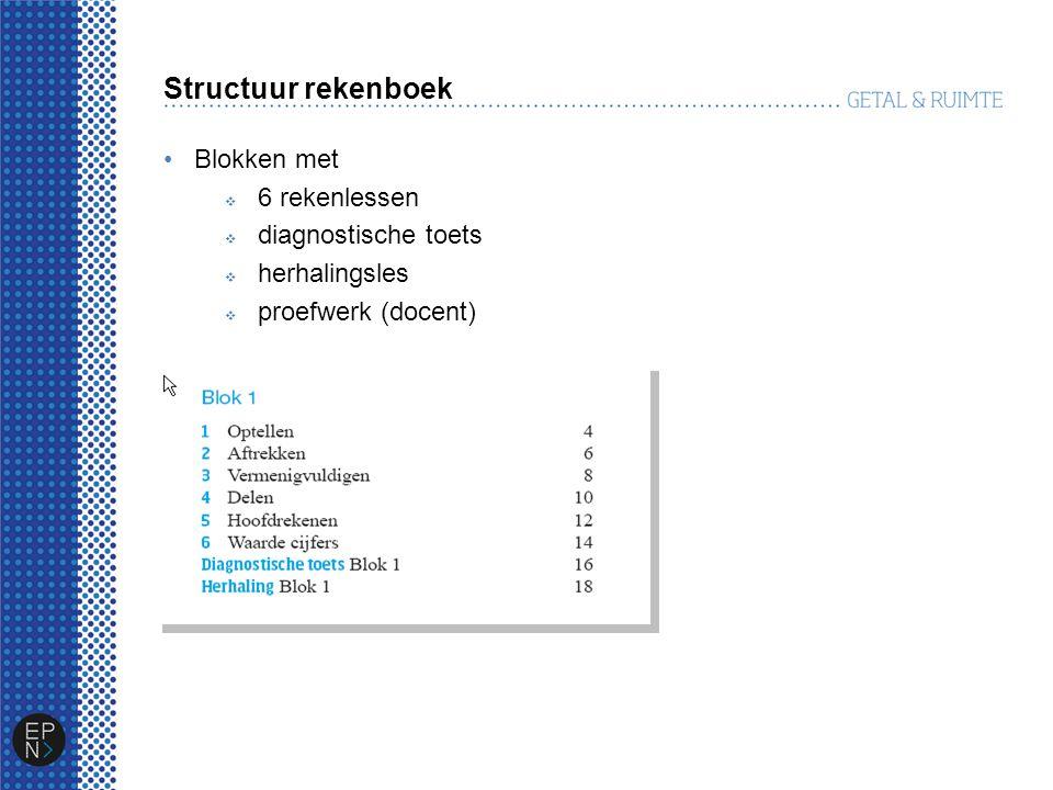 Structuur rekenboek Blokken met  6 rekenlessen  diagnostische toets  herhalingsles  proefwerk (docent)