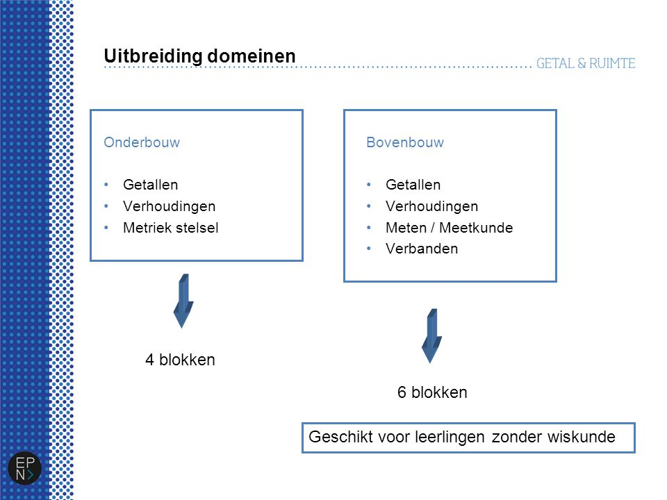 Naamgeving rekenboeken bovenbouw 3/4 vmbo-B deel 1 3/4 vmbo-KGT deel 2 Rekentoets mogelijk in vooreindexamenklas 3/4 vmbo-B deel 2 3/4 vmbo-KGT deel 2