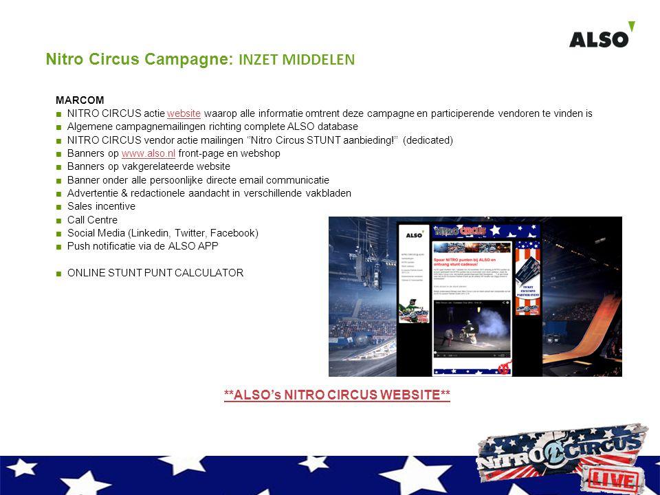 MARCOM ■ NITRO CIRCUS actie website waarop alle informatie omtrent deze campagne en participerende vendoren te vinden iswebsite ■ Algemene campagnemai
