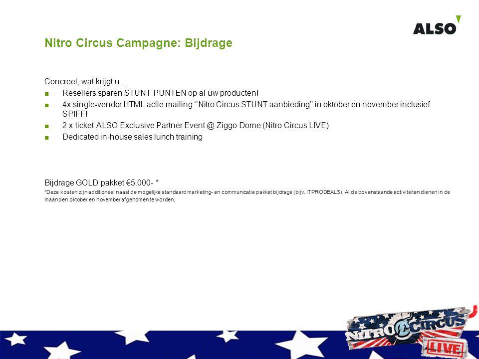 Nitro Circus Campagne: Bijdrage Concreet, wat krijgt u… ■Resellers sparen STUNT PUNTEN op al uw producten! ■4x single-vendor HTML actie mailing ''Nitr