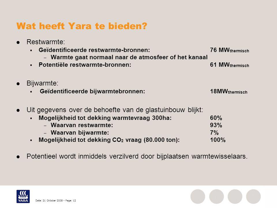 Date: 21 Oktober 2008 - Page: 12 Wat heeft Yara te bieden? Restwarmte:  Geïdentificeerde restwarmte-bronnen: 76 MW thermisch – Warmte gaat normaal na
