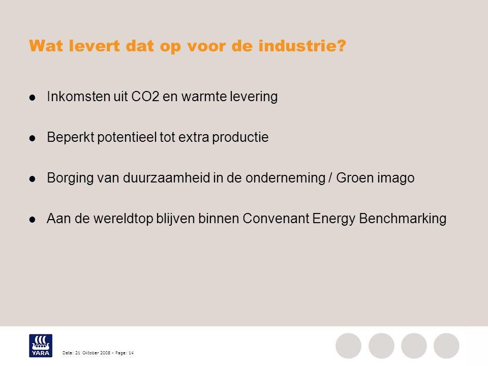 Date: 21 Oktober 2008 - Page: 14 Wat levert dat op voor de industrie? Inkomsten uit CO2 en warmte levering Beperkt potentieel tot extra productie Borg