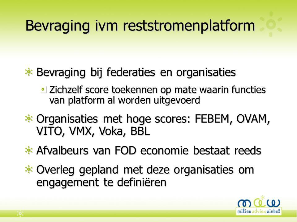 Bevraging ivm reststromenplatform Bevraging bij federaties en organisaties Zichzelf score toekennen op mate waarin functies van platform al worden uit