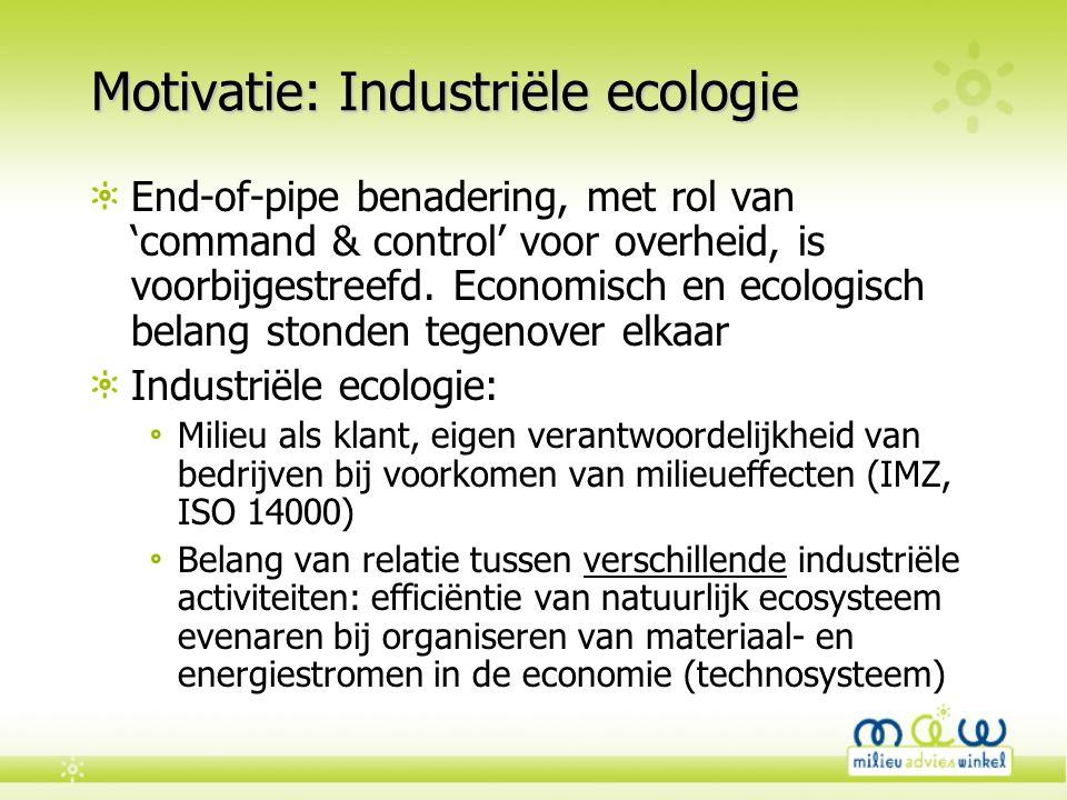 Motivatie: Industriële ecologie End-of-pipe benadering, met rol van 'command & control' voor overheid, is voorbijgestreefd.