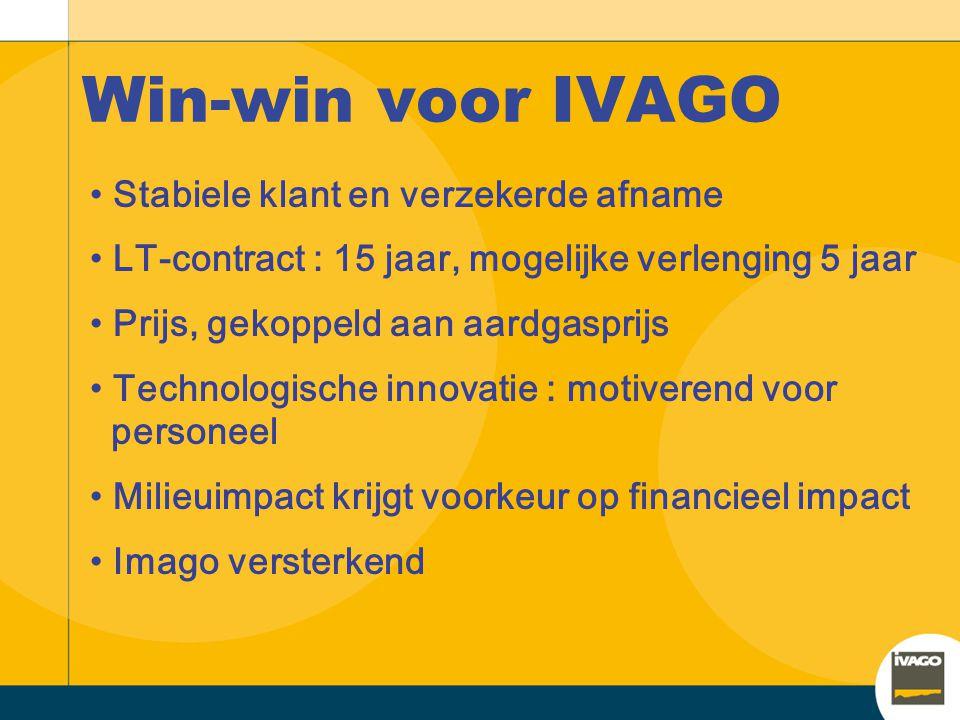 Win-win voor IVAGO Stabiele klant en verzekerde afname LT-contract : 15 jaar, mogelijke verlenging 5 jaar Prijs, gekoppeld aan aardgasprijs Technologische innovatie : motiverend voor personeel Milieuimpact krijgt voorkeur op financieel impact Imago versterkend