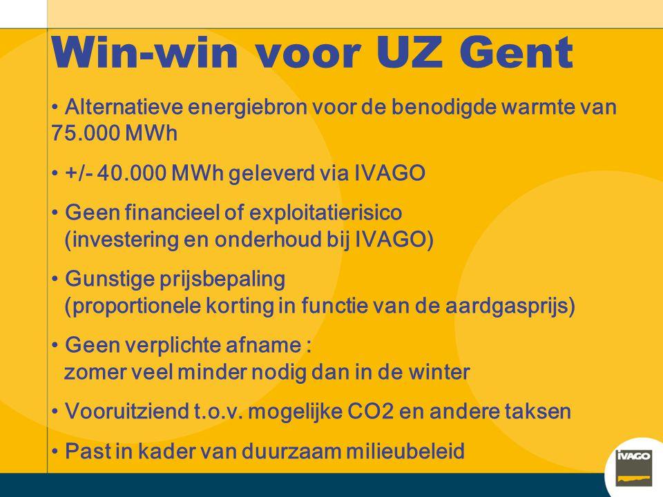Win-win voor UZ Gent Alternatieve energiebron voor de benodigde warmte van 75.000 MWh +/- 40.000 MWh geleverd via IVAGO Geen financieel of exploitatie