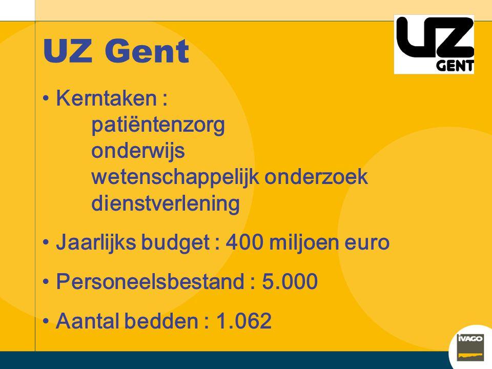 UZ Gent Kerntaken : patiëntenzorg onderwijs wetenschappelijk onderzoek dienstverlening Jaarlijks budget : 400 miljoen euro Personeelsbestand : 5.000 A