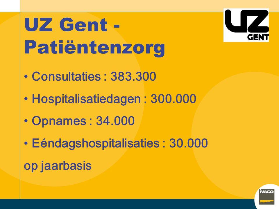 UZ Gent - Patiëntenzorg Consultaties : 383.300 Hospitalisatiedagen : 300.000 Opnames : 34.000 Eéndagshospitalisaties : 30.000 op jaarbasis