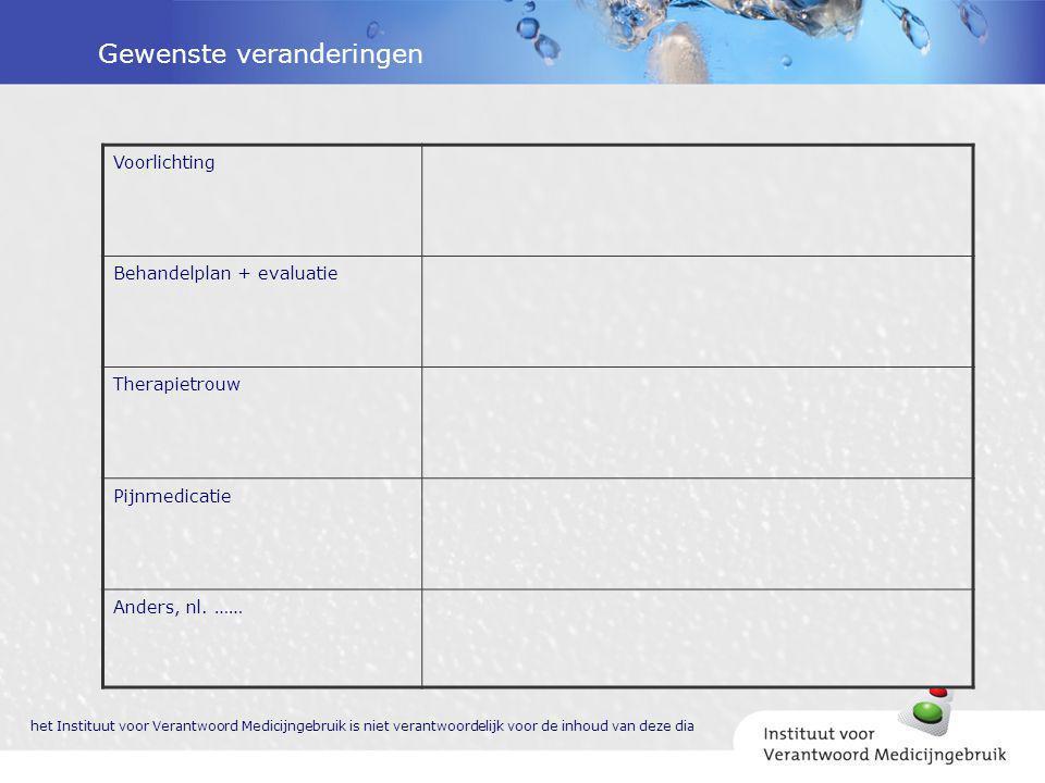 Gewenste veranderingen Voorlichting Behandelplan + evaluatie Therapietrouw Pijnmedicatie Anders, nl. …… het Instituut voor Verantwoord Medicijngebruik