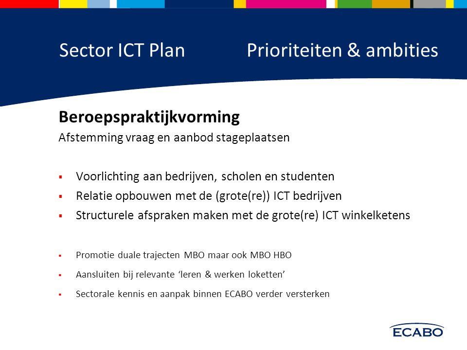 Sector ICT Plan Prioriteiten & ambities Beroepspraktijkvorming Afstemming vraag en aanbod stageplaatsen  Voorlichting aan bedrijven, scholen en studenten  Relatie opbouwen met de (grote(re)) ICT bedrijven  Structurele afspraken maken met de grote(re) ICT winkelketens  Promotie duale trajecten MBO maar ook MBO HBO  Aansluiten bij relevante 'leren & werken loketten'  Sectorale kennis en aanpak binnen ECABO verder versterken