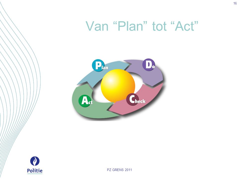 """Van """"Plan"""" tot """"Act"""" PZ GRENS 2011 16"""