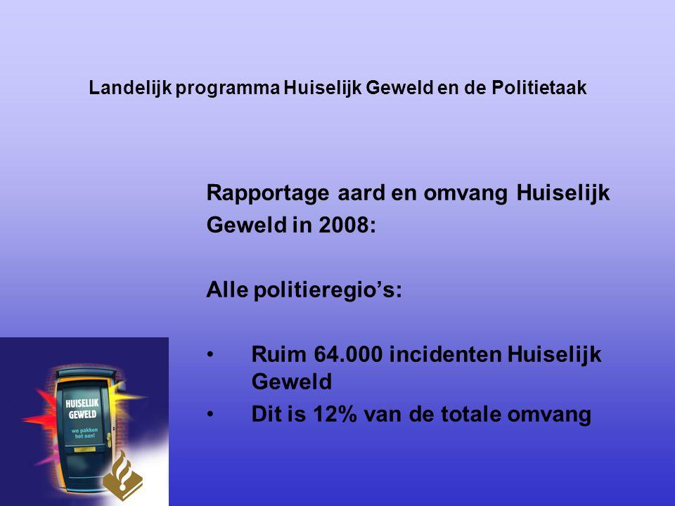 Landelijk programma Huiselijk Geweld en de Politietaak Aangiften: 24.255 Aangehouden verdachten: 15.621 Dit is 3% van het totaal aantal mogelijke verdachten