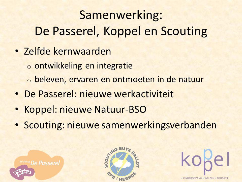 Samenwerking: De Passerel, Koppel en Scouting Zelfde kernwaarden o ontwikkeling en integratie o beleven, ervaren en ontmoeten in de natuur De Passerel: nieuwe werkactiviteit Koppel: nieuwe Natuur-BSO Scouting: nieuwe samenwerkingsverbanden
