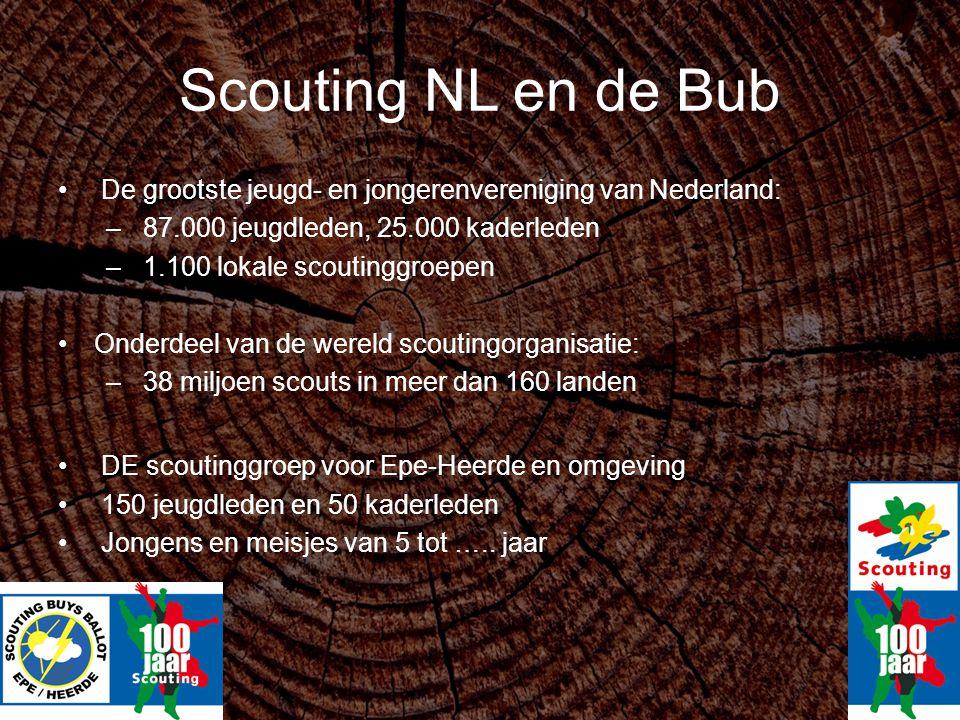 Scouting NL en de Bub De grootste jeugd- en jongerenvereniging van Nederland: – 87.000 jeugdleden, 25.000 kaderleden – 1.100 lokale scoutinggroepen On