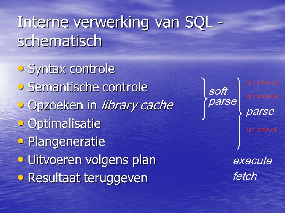 Interne verwerking van SQL - schematisch Syntax controle Syntax controle Semantische controle Semantische controle Opzoeken in library cache Opzoeken in library cache Optimalisatie Optimalisatie Plangeneratie Plangeneratie Uitvoeren volgens plan Uitvoeren volgens plan Resultaat teruggeven Resultaat teruggeven parse execute fetch soft parse cpt_optim.sql cpt_syntax.sql cpt_seman.sql