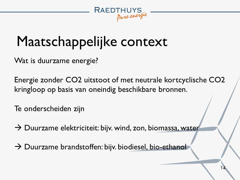 14 Maatschappelijke context Wat is duurzame energie.