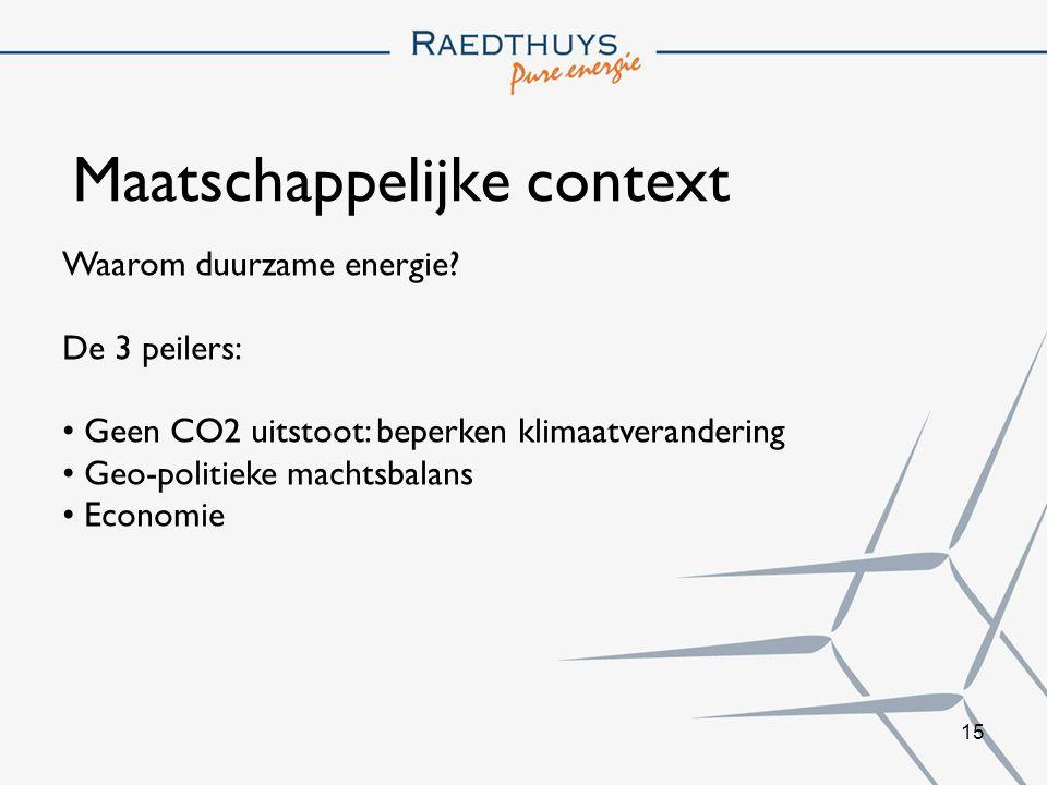 15 Maatschappelijke context Waarom duurzame energie.