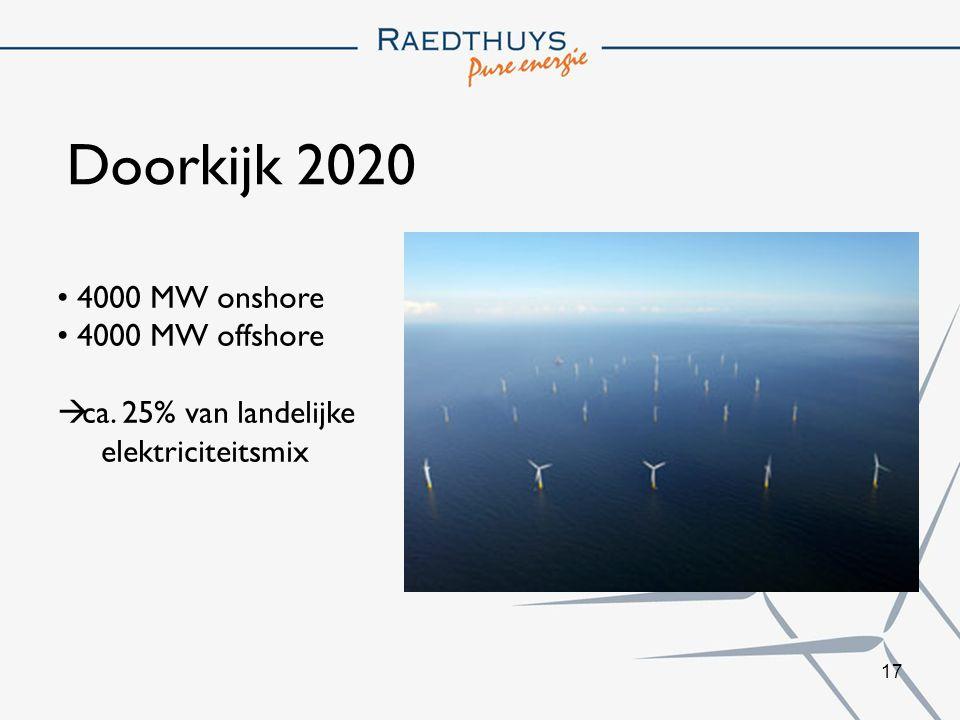 17 Doorkijk 2020 4000 MW onshore 4000 MW offshore  ca. 25% van landelijke elektriciteitsmix