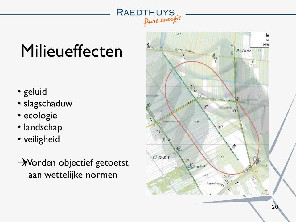 20 Milieueffecten geluid slagschaduw ecologie landschap veiligheid  Worden objectief getoetst aan wettelijke normen