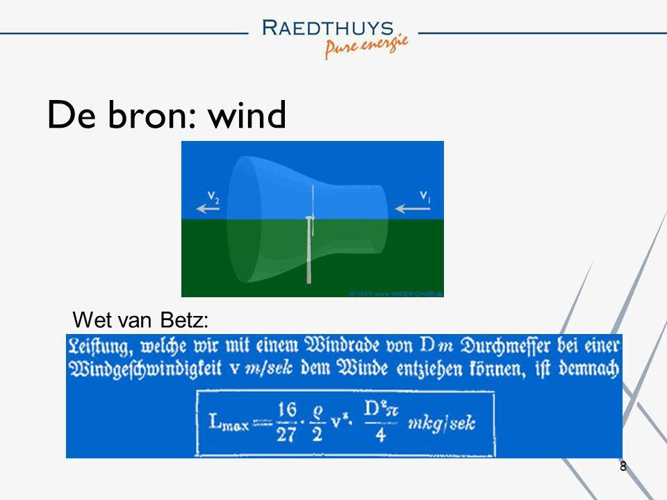8 De bron: wind Wet van Betz: