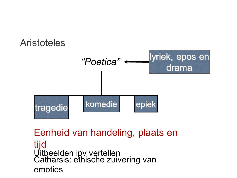 """Aristoteles """"Poetica"""" lyriek, epos en drama tragediekomedieepiek Eenheid van handeling, plaats en tijd Uitbeelden ipv vertellen Catharsis: ethische zu"""