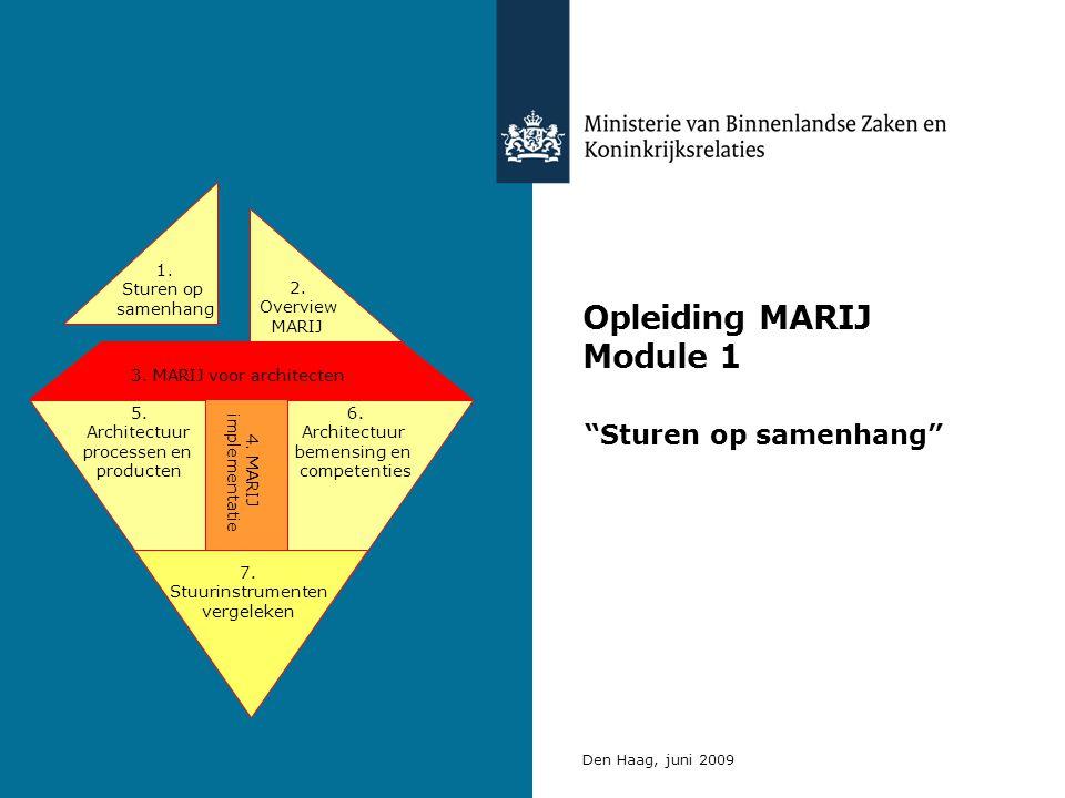 Opleiding MARIJ Module 1 Sturen op samenhang Den Haag, juni 2009 3.
