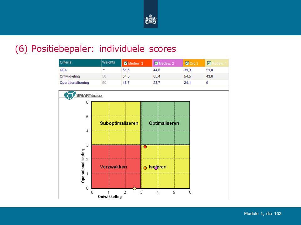 Module 1, dia 103 (6) Positiebepaler: individuele scores