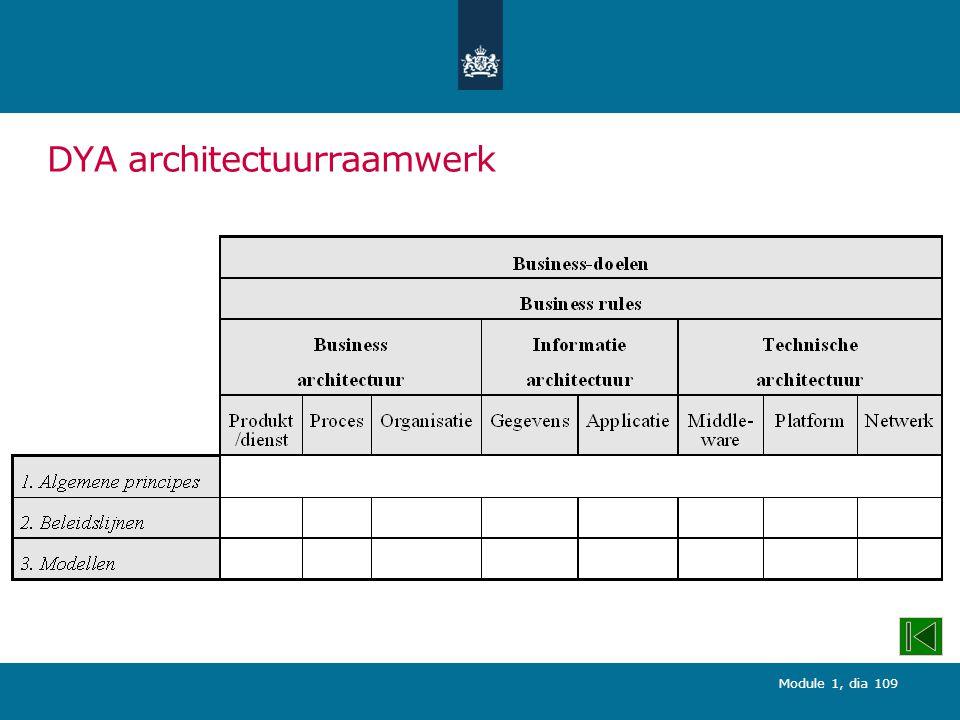 Module 1, dia 109 DYA architectuurraamwerk