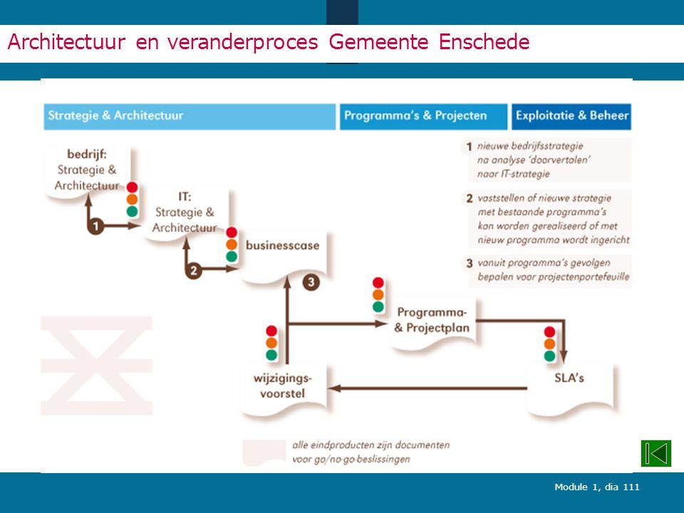 Module 1, dia 111 Architectuur en veranderproces Gemeente Enschede