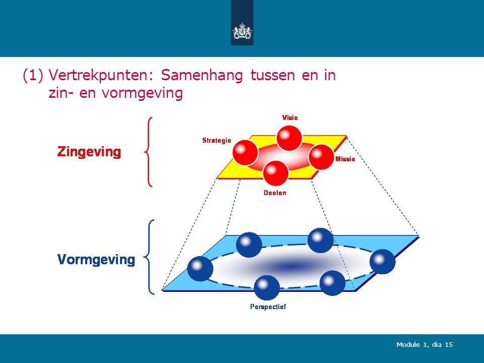 Module 1, dia 15 (1)Vertrekpunten: Samenhang tussen en in zin- en vormgeving