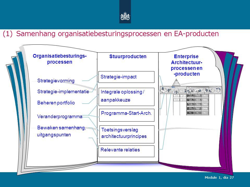 Module 1, dia 27 (1)Samenhang organisatiebesturingsprocessen en EA-producten Enterprise Architectuur- processen en -producten Stuurproducten Programma-Start-Arch.
