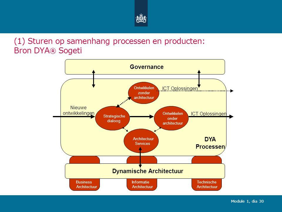 Module 1, dia 30 (1) Sturen op samenhang processen en producten: Bron DYA ® Sogeti
