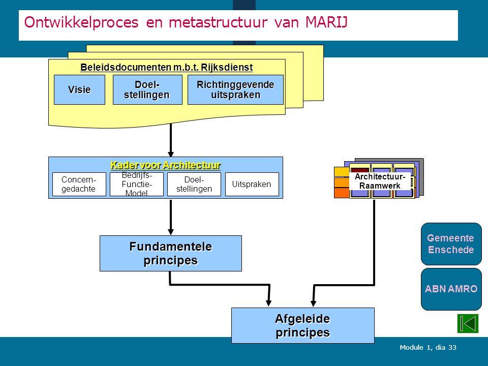 Module 1, dia 33 Ontwikkelproces en metastructuur van MARIJ Beleidsdocumenten m.b.t.