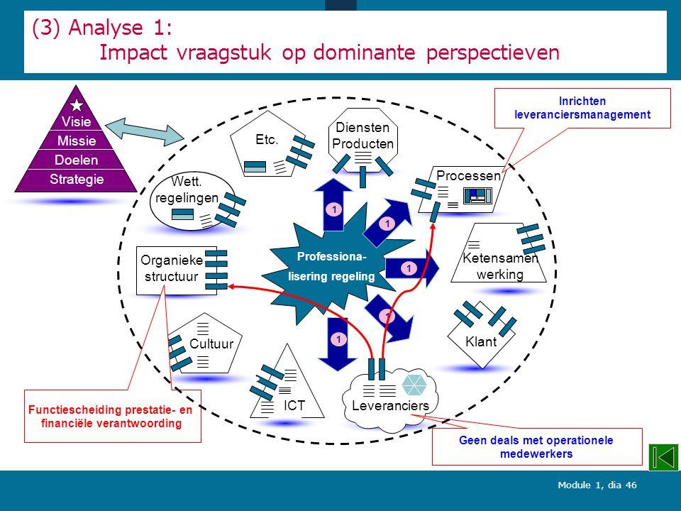 Module 1, dia 46 ICT Leveranciers Ketensamen werking Wett.