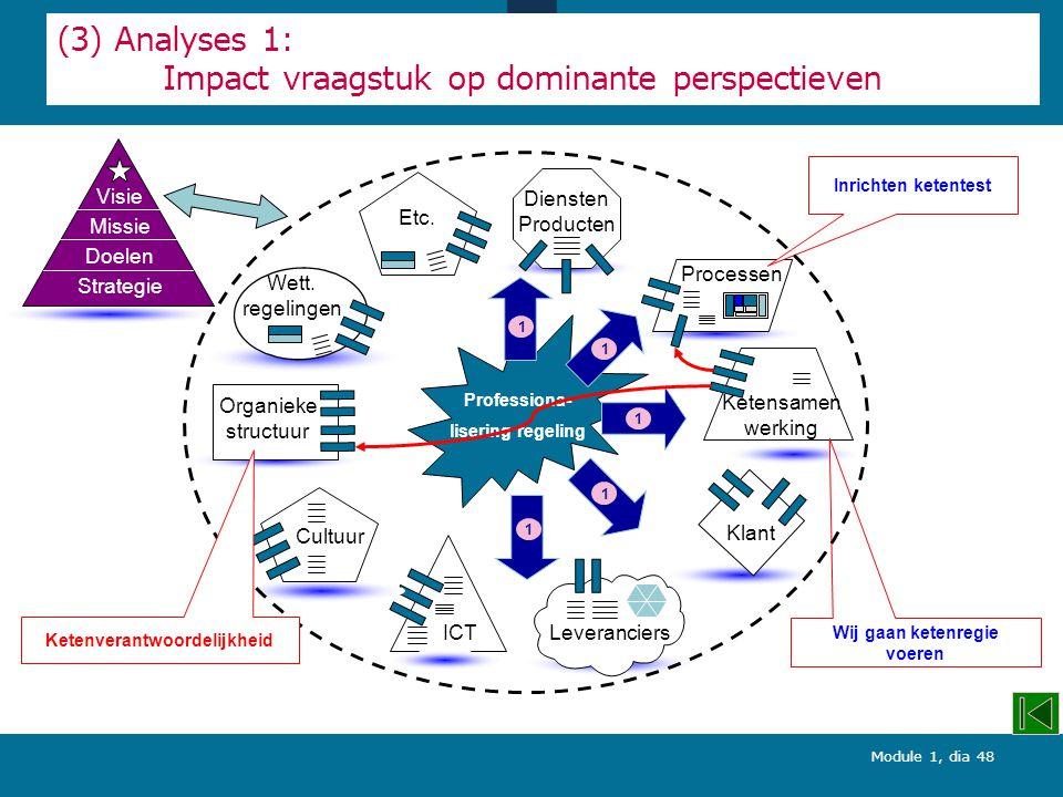 Module 1, dia 48 ICT Leveranciers Ketensamen werking Wett.