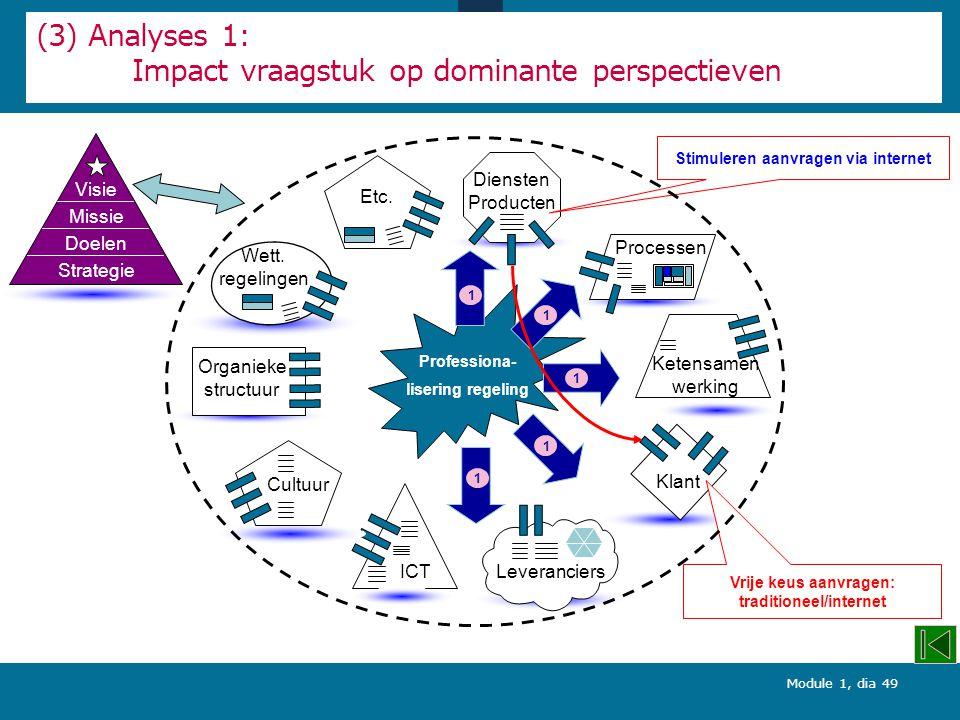 Module 1, dia 49 ICT Leveranciers Ketensamen werking Wett.